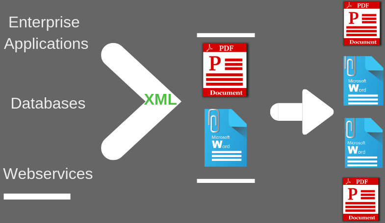 XML to Word Document Generation